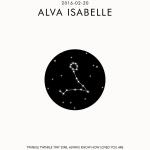 Stjärntecken – personlig poster