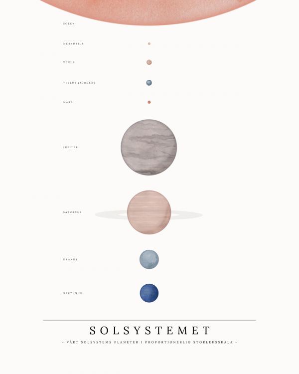 Solsystem-poster av Skillnad Design