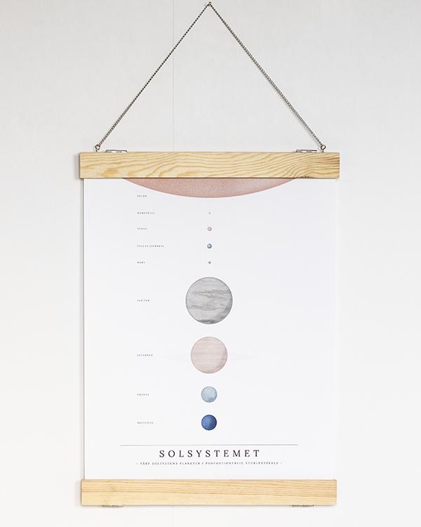 Solsystem-poster i ramlist